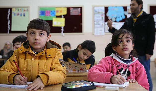 2020'de Suriyeli Çocuklar